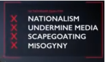Putin Russia fascist dictator attributes nationalism misogyny scapegoating violence