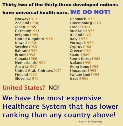 Universal healthcare countries put in place list and years it was done